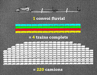 barge-train